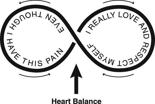 heart-balance
