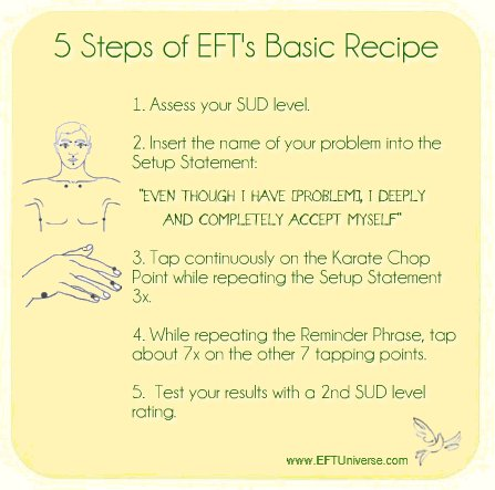EFT basic recipe illustration