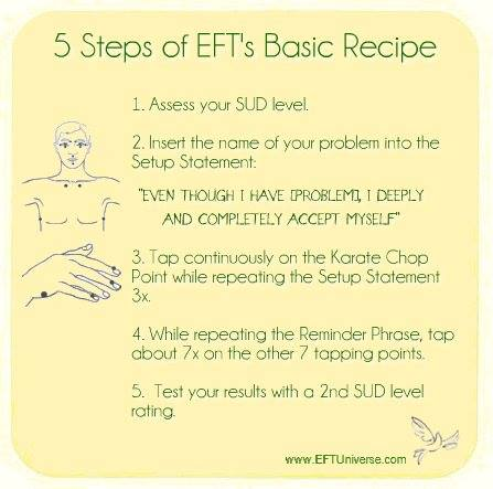 EFT-Basic-Recipe