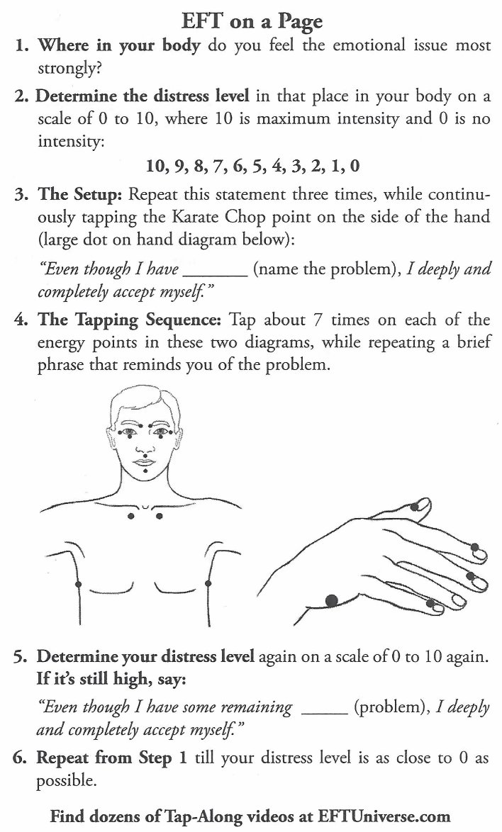 EFT Tapping Sequence
